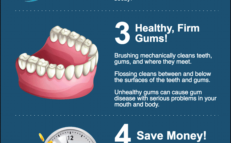 Top 4 Amazing Benefits of Brushing and Flossing